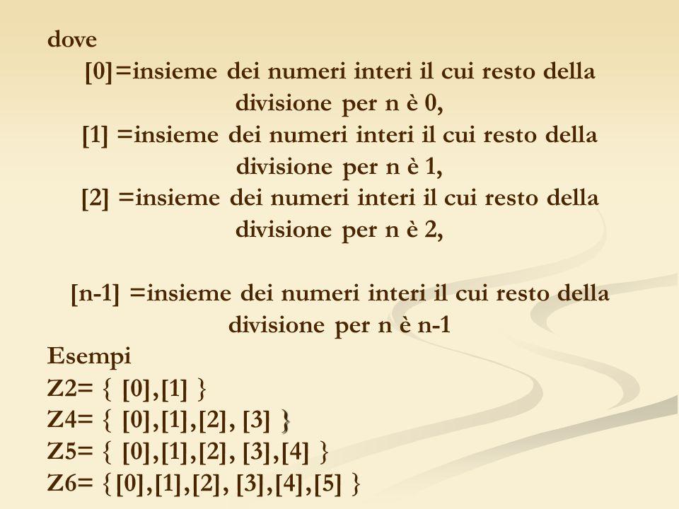 [0]=insieme dei numeri interi il cui resto della divisione per n è 0,